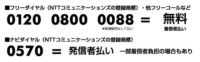 0800 で 始まる 電話 番号
